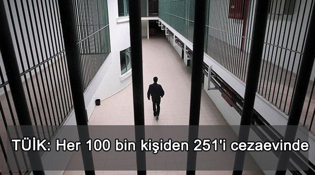 tekirdağ TÜİK: Her 100 bin kişiden 251'i cezaevinde