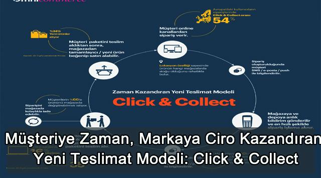 tekirdağ Müşteriye Zaman, Markaya Ciro Kazandıran Yeni Teslimat Modeli: Click & Collect