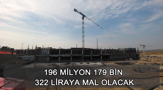 tekirdağ 196 Milyon 179 Bin 322 Liraya Mal Olacak